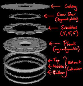 MOCVD Reactor Parts